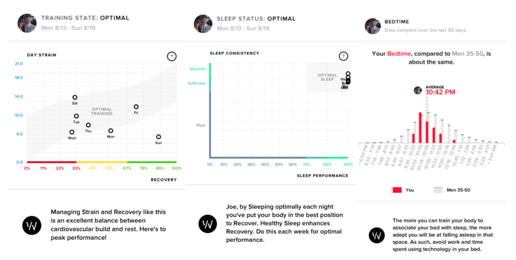 WHOOP Training State, Sleep Status and Bedtime of Joe Bauer
