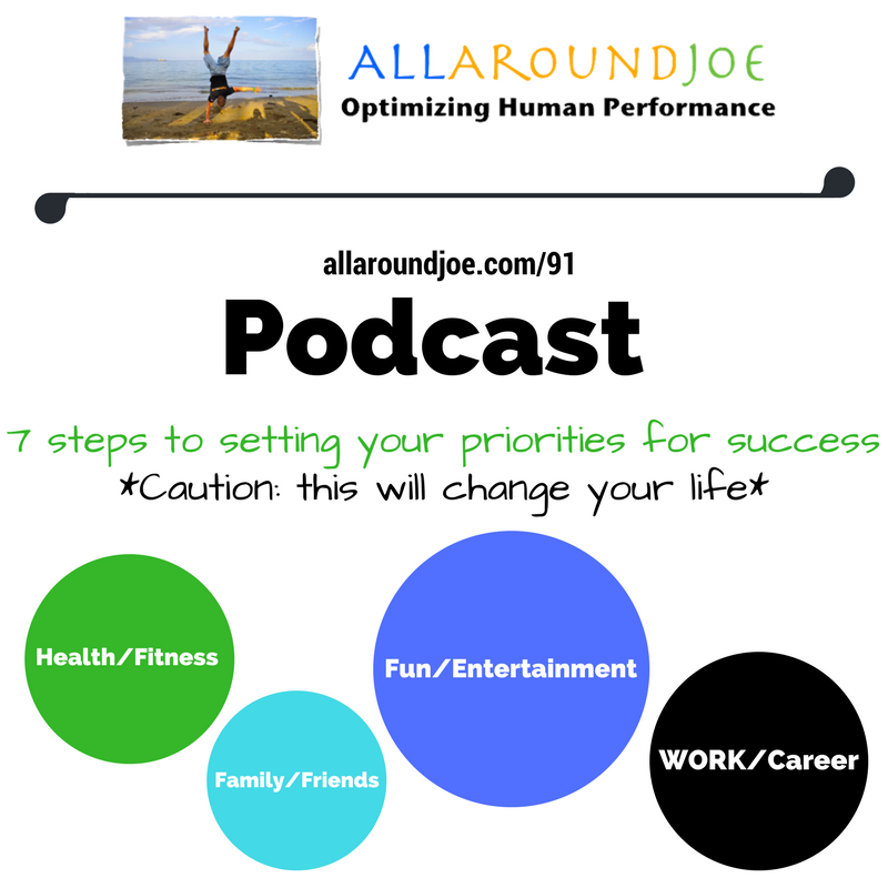 AAJ 091: 7 steps to setting your priorities for success