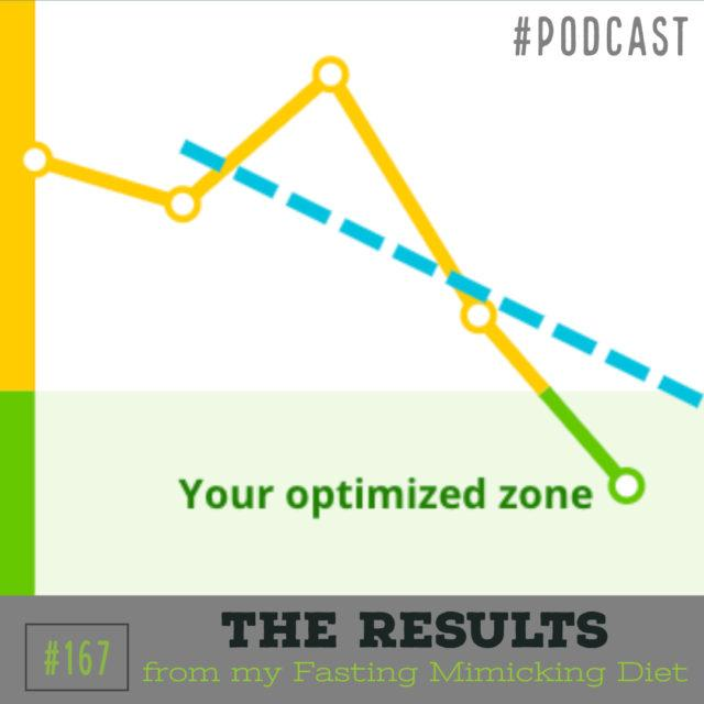 AAJ 167: The Results from my Fasting Mimicking Diet with or by Joe Bauer