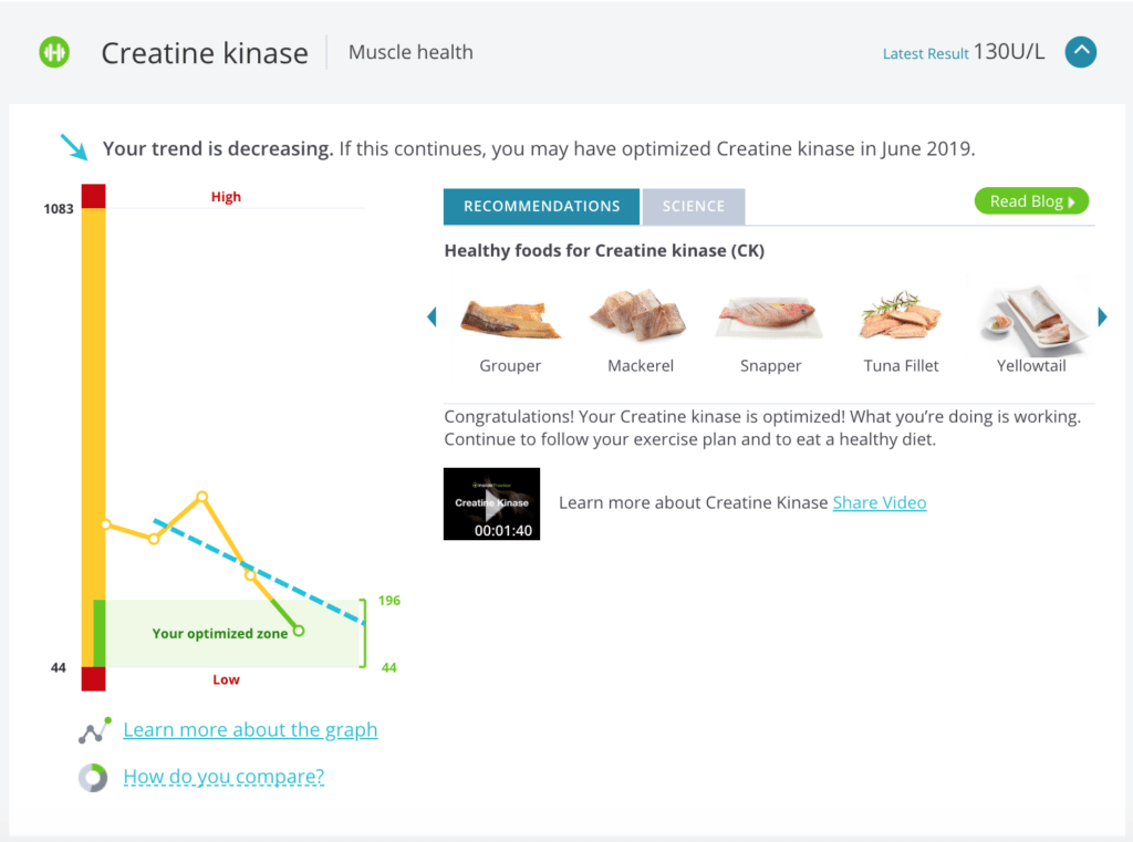 Creatine kinase from InsideTracker test