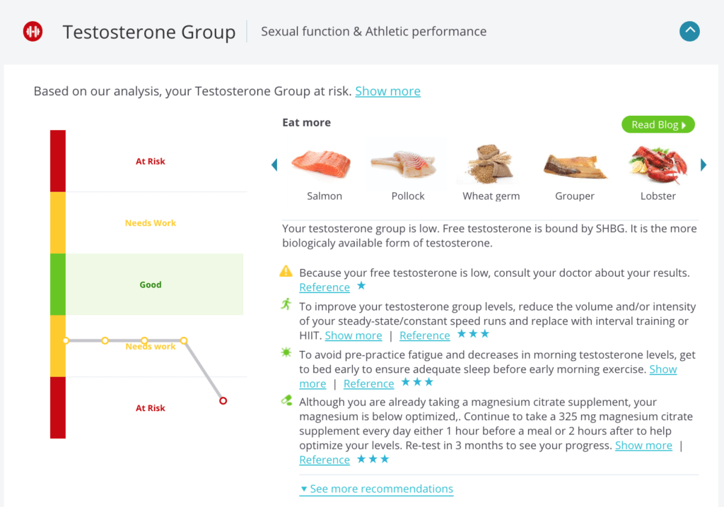Testosterone Group InsideTracker test