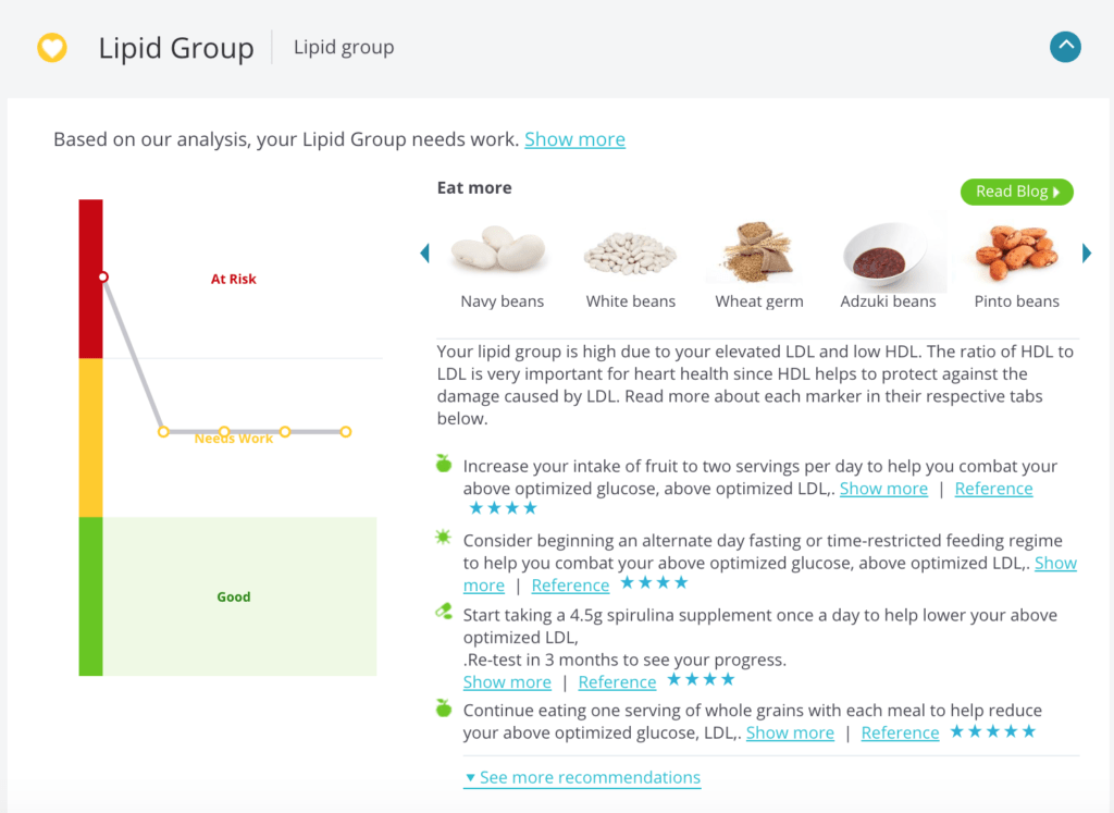 Lipid Group from InsideTracker