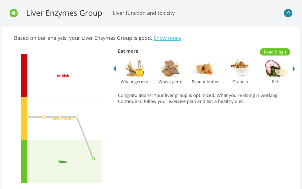 Liver Enzymes Group from InsideTracker test